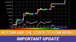 Bitcoin And Stock to Flow Model - Important Update