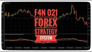 FOREX strategy system trading with advanced Exponential Moving Average of Relative Strength Index