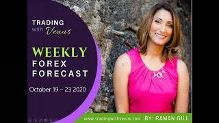 Weekly Forex Forecast: October 19 - 23 2020