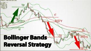 How to Trade Exponential Moving Average Double Bollinger Bands Reversal Best Forex Strategy
