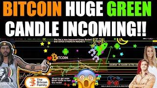 BITCOIN HUGE GREEN CANDLE [up to 13k] INCOMING!!! Is BTC lagging GOLD? [check these charts]!!