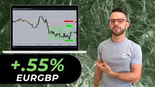 Forex Trade Recap - EURGBP - Learning From A Winning Trade