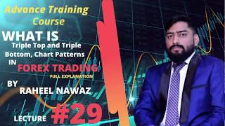 Advance Training Course: Triple top & Triple bottom Forex Trading Strategy [Lecture 29]