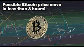 Possible BTC price move less than 3 hours! Bitcoin whisperer & TA timing analysis 04-01-2020