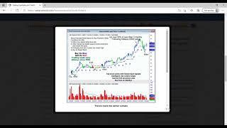 03/30/2021 -  Current Trade Signals for Futures, Forex and Stocks by Ablesys