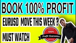 Live Forex Trading Analysis | Best Currency To Trade This Week | Forex Trading In India | EURUSD