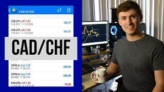 Forex Trading LIVE: Trading CADCHF with this Simple Forex Strategy!