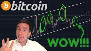 YOU WON'T BELIEVE THIS BITCOIN CHART!!!! A SURPRISING MOVE IS COMING!!! [be prepared...]