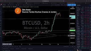 Live Trading & Chart Analysis - Stock Market, Gold & Silver, Bitcoin, Forex - December 18, 2020