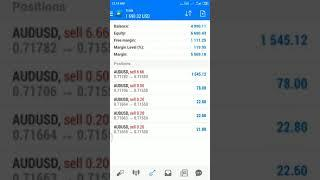 How I Made $4K In A Single Week with Forex.
