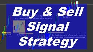 Buy and Sell Signal Power Strategy Inside Bar Forex Trading Gold