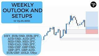 Weekly outlook and setups VOL 81 (11-15.01.2021)   FOREX