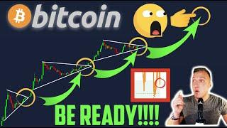 4th TIME IN HISTORY!!! BITCOIN BULLMARKET CONFIRMATION JUST FLASHED!!!! [proof..]
