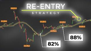 Reliable RE-ENTRY Strategy Using Price Action (Forex & Stock Market Trading For Beginners)