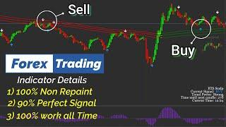 Free Download 95% Accurate Signal Forex Indicator || Forex Trading Strategies