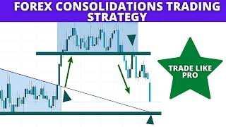 How To Trade Forex Consolidations Trading Strategy    Pure Price Action    Trade Like A Pro