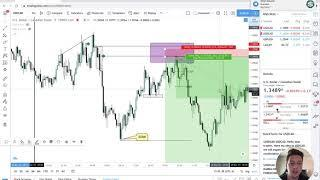 Making forex trading easy