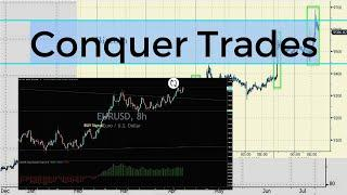 Live Forex Trading & Chart Analysis - NY Session August 3, 2020