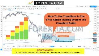 Price Action Secret System   100% Accurate Price Action Trading System   Forex Trading Method