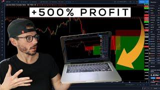 A Simple Trick To Maximise Profits In Forex Trading