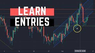 How To Spot Entries In Forex - Trade Smart