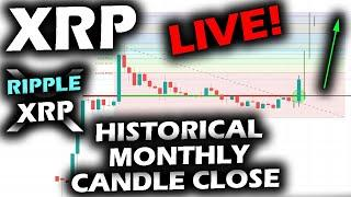 HISTORIC MONTHLY CANDLE CLOSE for the Ripple XRP Price Chart as Bitcoin is at the All Time High
