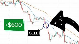 SUPER PROFITABLE Forex Moving Average Trading Strategy   Forex Trading For Beginners