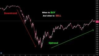How To Trade A Trend In FOREX