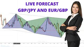 EUR/GBP and GBP/JPY Live Forecast With The Help of Pure Price Action  Trading Trick   Forex Strategy