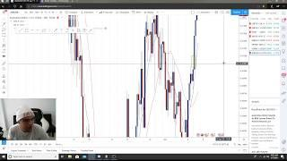 How I made $3700 TRADING FOREX in a day!