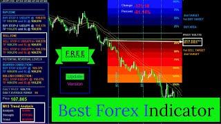 Best Forex Indicator - Forex Trading➡️Attached With Metatrader 4➡️Free Download-2020