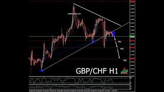 Easy Forex Pips  Trade FOREX FREE signal GBPCHF sell Hit TP2 +50pips  02 October