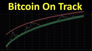 Bitcoin monthly candle about to close! LIVE SHOW!
