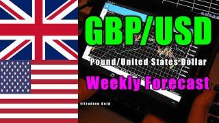 Trading GBP/USD Forex Signals Daily Forecast Analysis on 14 January 2021 by Trading Gold