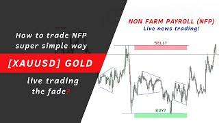 Non Farm Payroll (NFP) XAUUSD LIVE Forex Trading - NY Session 8th January 2021