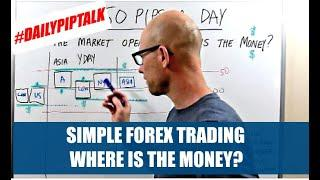 SIMPLE FOREX DAY TRADING - WHERE IS THE MONEY?