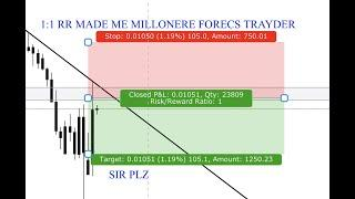 the reason trading forex with a 1:1 risk reward ratio is BEST