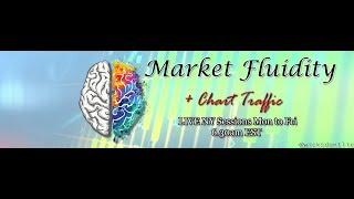 LIVE NFP Forex Trading - NY Session 3rd April 2020