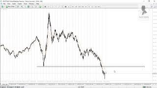 FOREX WEEKLY FORECAST (Aug 4th - 7th)